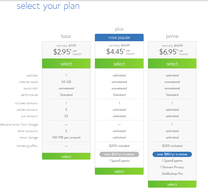 bluehost-plan