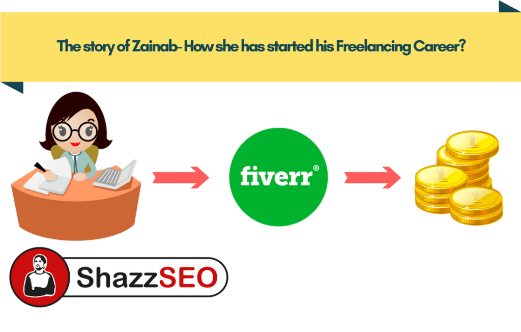 The Story of Zainab | How she has started Freelancing Career on Fiverr