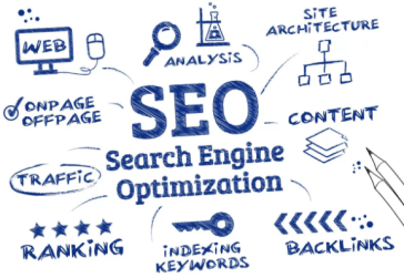 Guest post increase Search engine authority