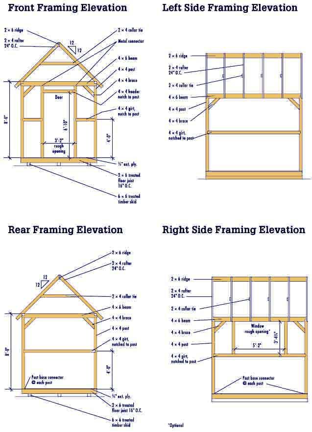 diy free shed plans