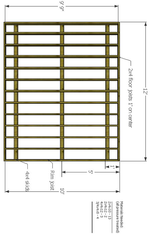 Image Result For Timber Joints List
