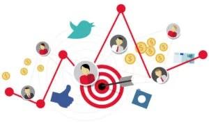 Sheena Marie Social Media Marketing Services