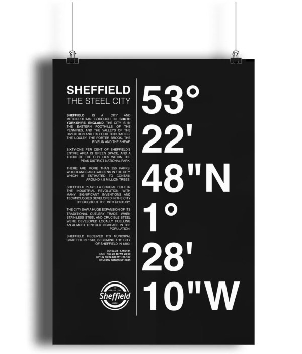 Sheffield Coordinates Art Print