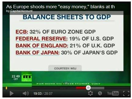 ECB BoJ balance sheets as % of GDP