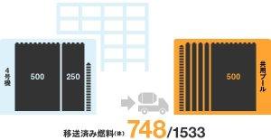 R4_FuelTransfer_748j