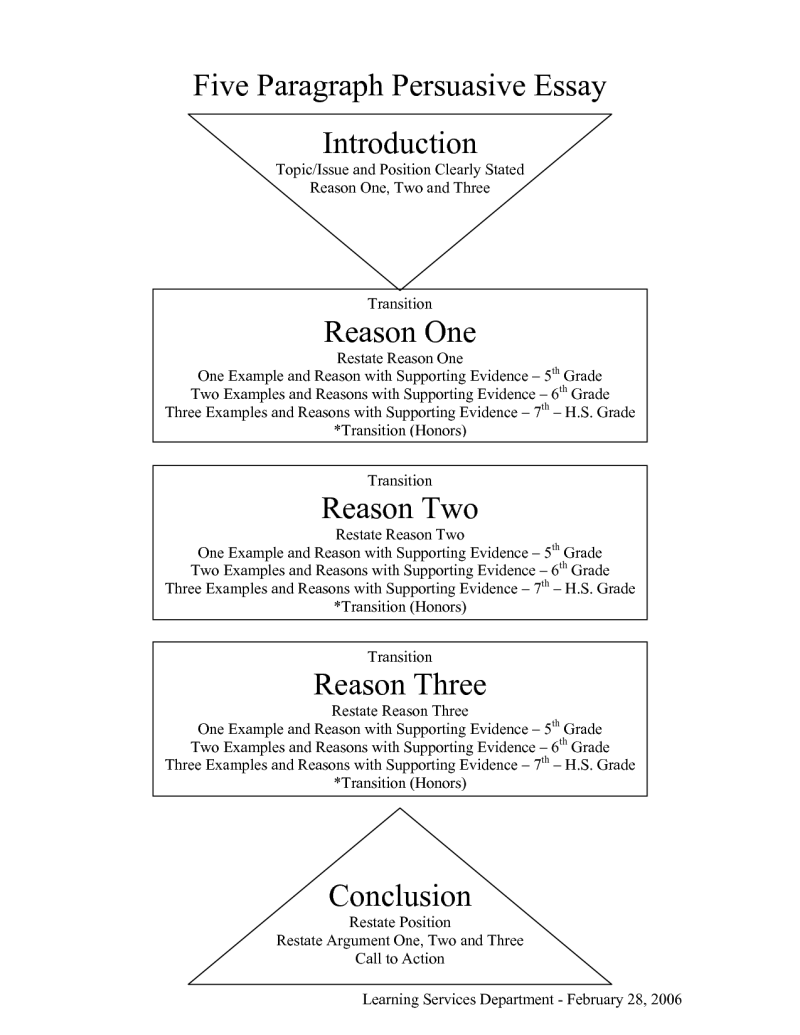 transitional words in writing commonpence
