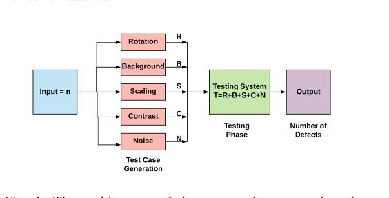 proposed-method