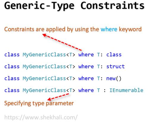 Generic type constraints