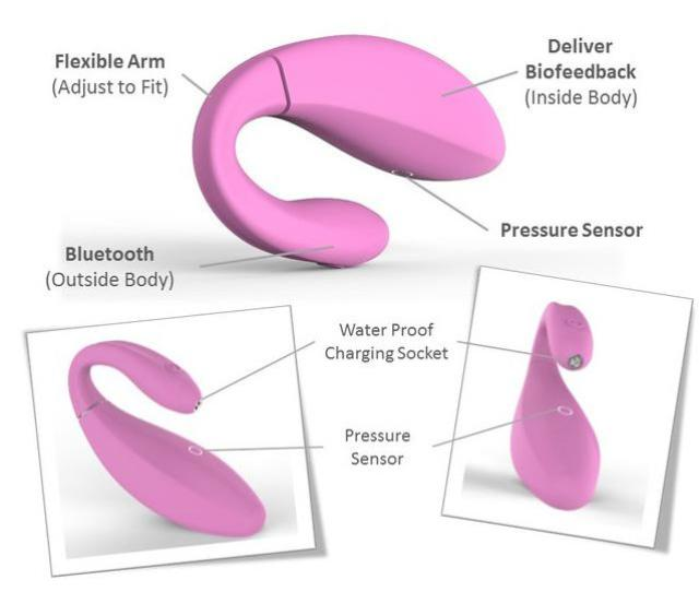 Vagina Controlled Video Game App That Teaches You To Kegel