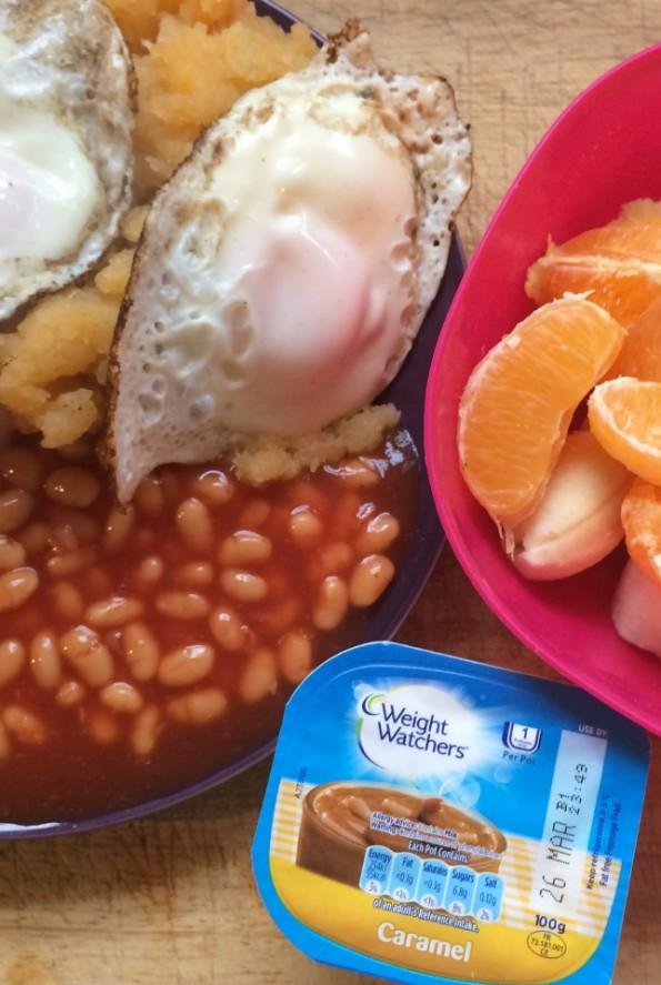 Slimming World Breakfast March 19th