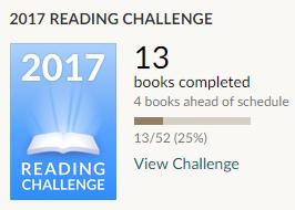 Goodreads Challenge 13 books read - The Medici Mirror