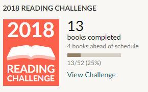 Goodreads reading challenge 2018 - 13 books read