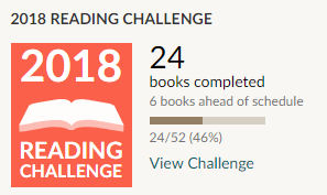 Goodreads 2018 reading challenge 24 books read