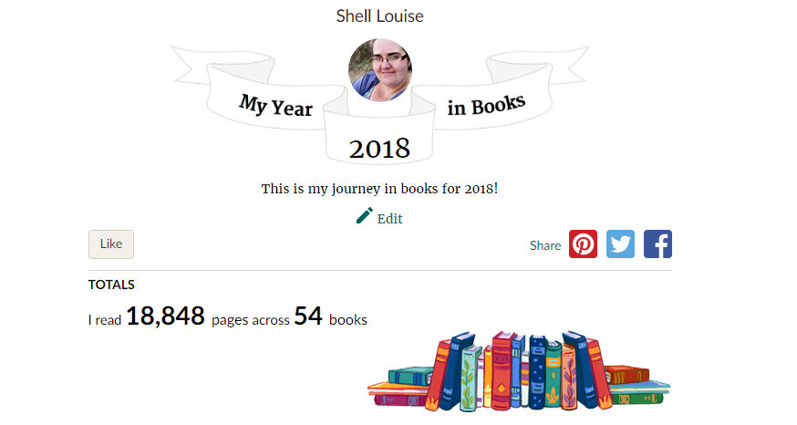 My Year In books - Goodreads 2018 reading challenge