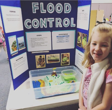 The Purpose Of Allies Second Grade Science Fair Was To Test Different Flood Control Methods And Determine Which One Most Effective