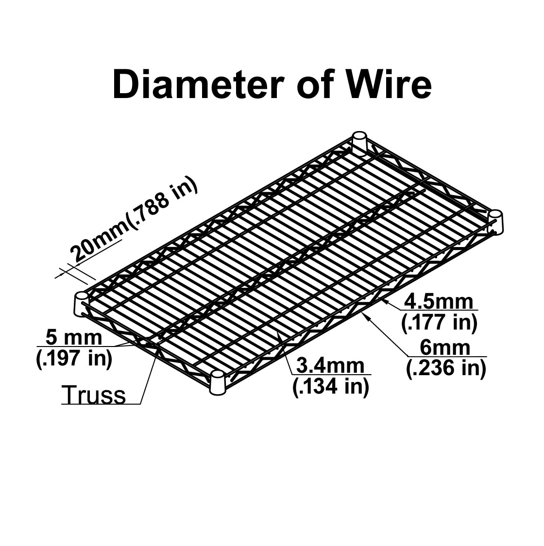 Wire Shelving Size Guide