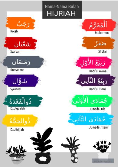12 bulan hijriah kalender islam bahasa arab-indonesia