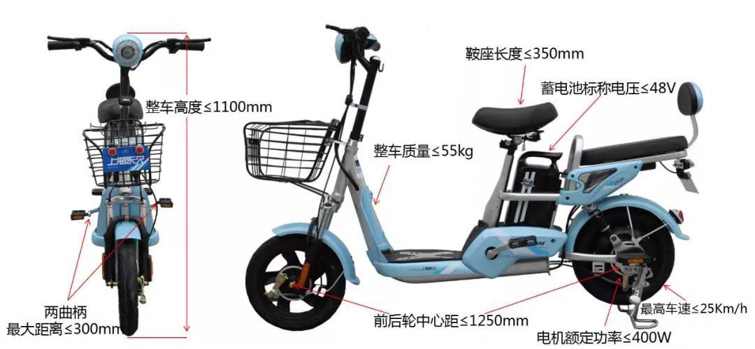 [NEWS] 新しい電動バイク(E-bike)の安全基準が深センで施行開始 (4/15-)