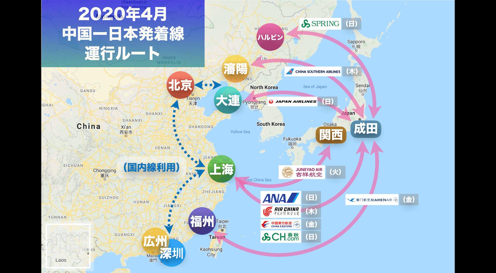 【中国発着 国際便】4月運行スケジュール(3/29-)深セン/広州から日本に帰るには?