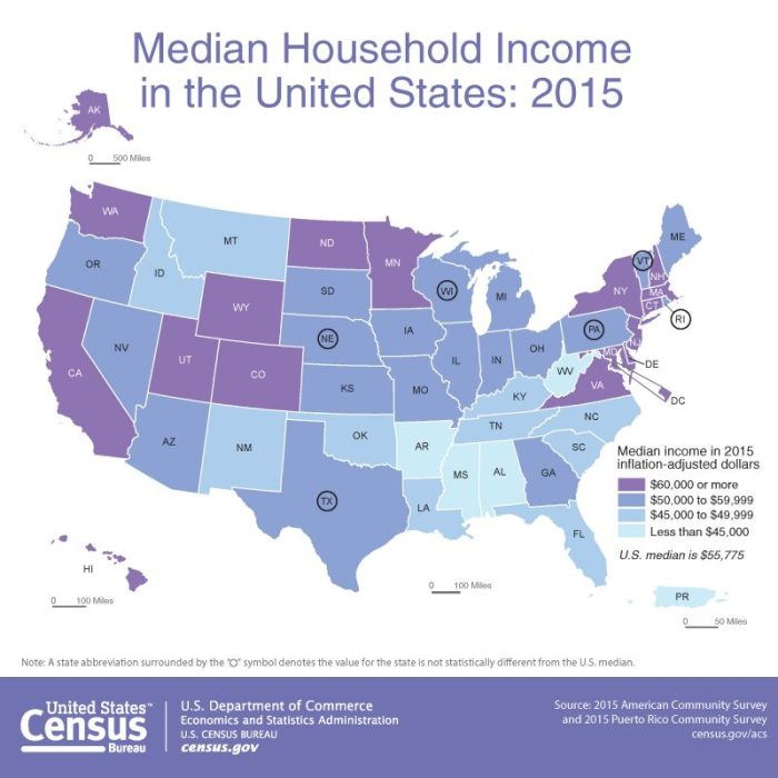 Median Household Income in the United States: 2015