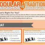 What is Best, Modular Building vs Traditional Building? [Infographic]