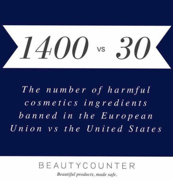 Beautycounter statistics