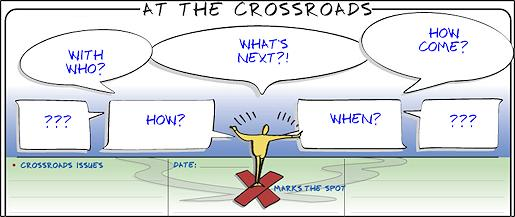 at-the-crossroads-map