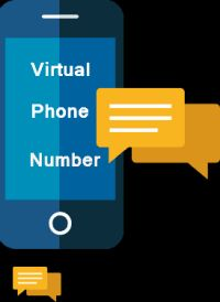 Image result for virtual phone number