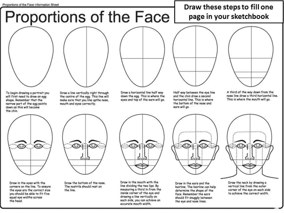 Drawing Tips: Drawing a Face