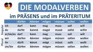 model verb 2