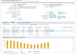 Moodys Investors Service - Corporate Servicer