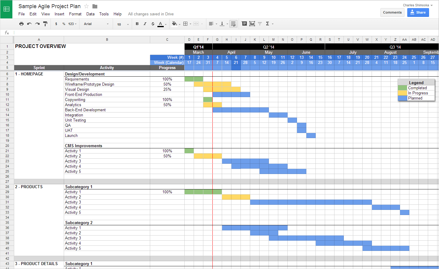 Agile Project Planning With Google Docs Charles Shimooka - Google docs roadmap template