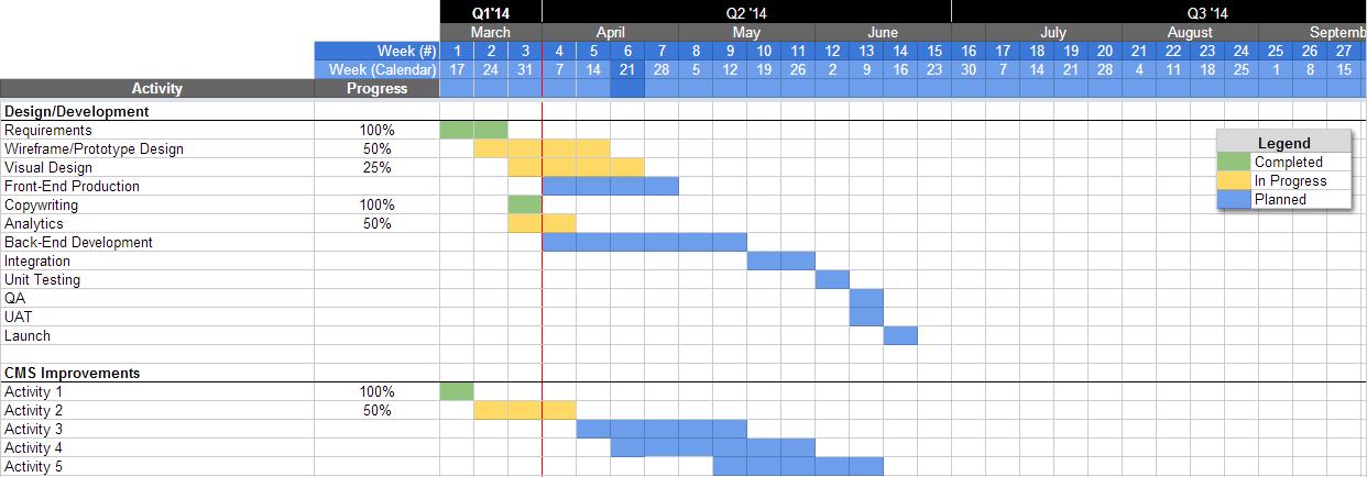 google sheets project plan template koni polycode co