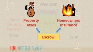 escrow account basics