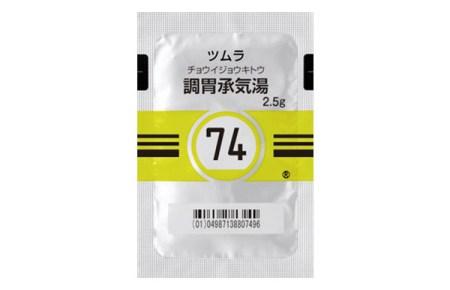 【便秘】便秘で肌荒れや食欲不振・頭痛・口周りのニキビなどに効く漢方薬