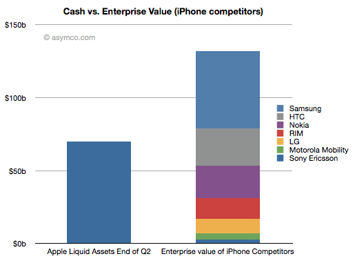 15-mobileprofits.png