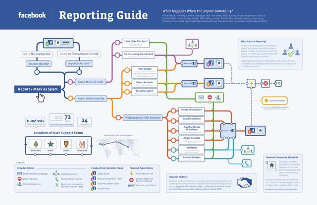 facebook-reporting-guide.jpg