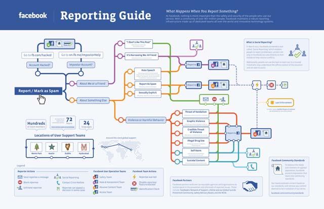 facebook-reporting-guide.jpg