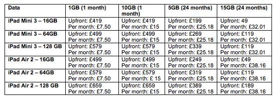 ipad-three-pricing