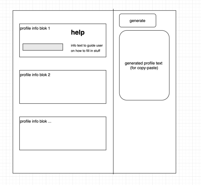 A wireframe showing the screen layout for clubprofile.xyz: the clubhouse profile editor that lets you make an optimised profile, faster.