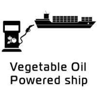 Vegetable oil powered ship - shipping and freight resource