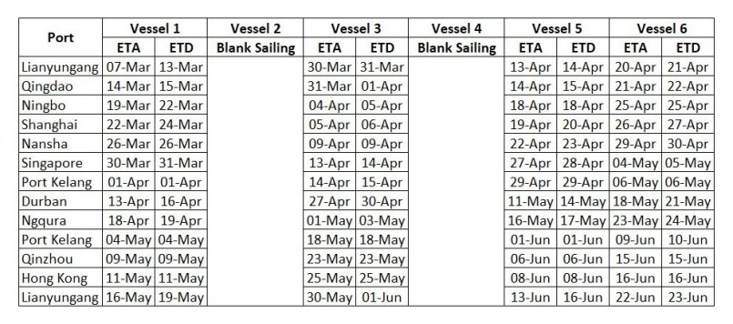 blank sailing - shipping and freight resource