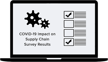 COVID-19 supply chain impact survey results