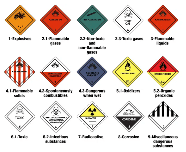 dangerous goods hazardous goods shipping and freight resource