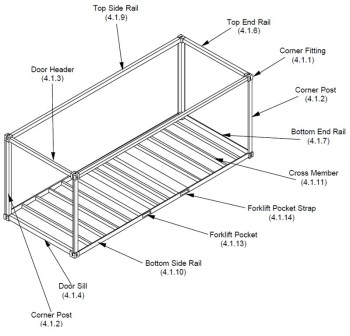 anatomy of shipping container - floor board and members - shipping and freight resource