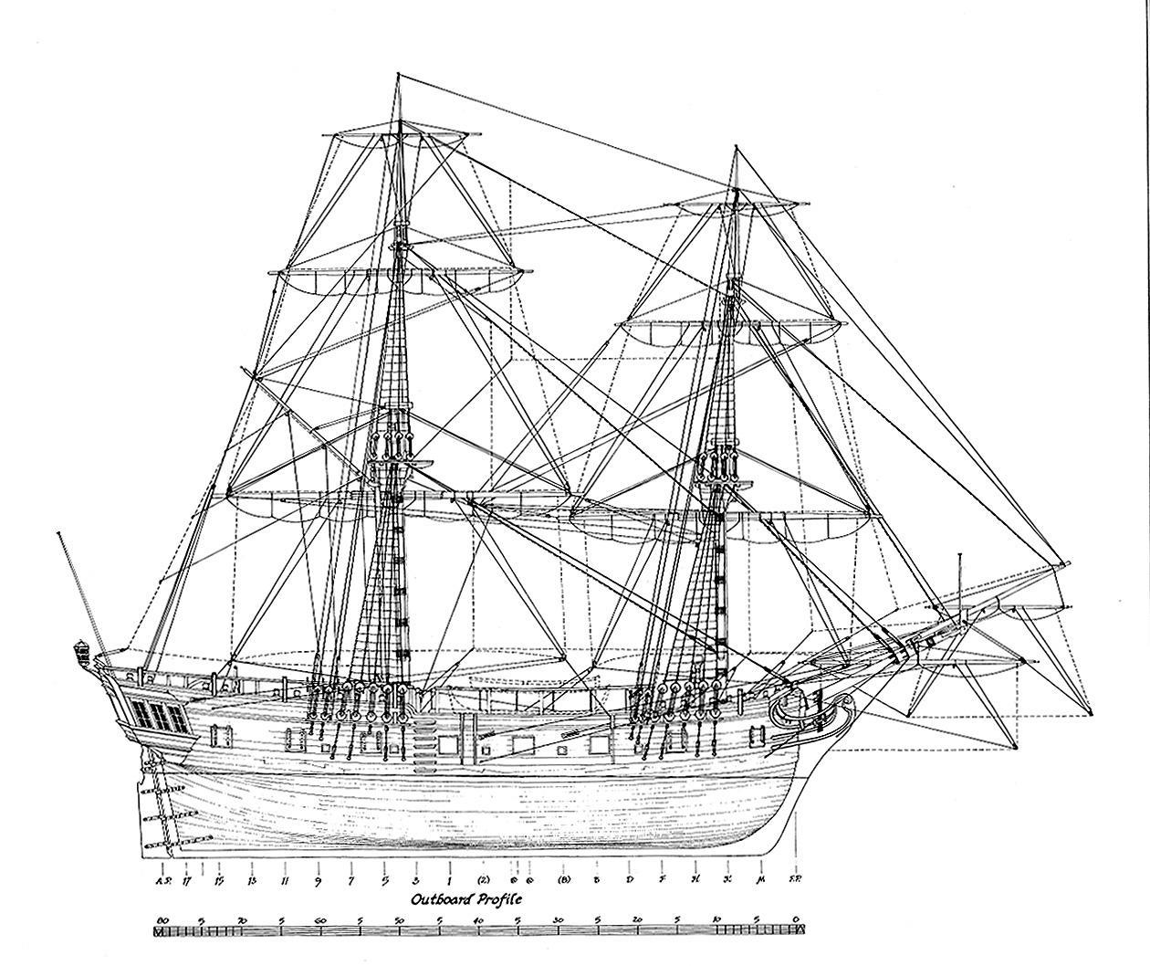 Hms Ontario Starboard Profile