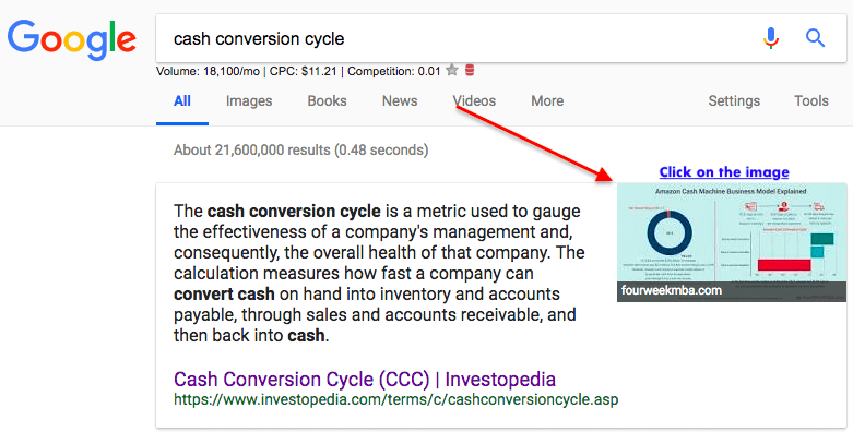 featured-snippet-seo-hack