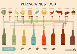 Pairing of Wine, Service of Wine, Shivesh, Kitchen, Recipe, Cooking,