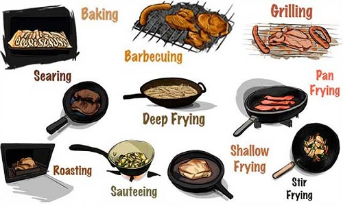 Different Methods of Cooking, Cooking Method, Basting, Frying, Boiling, Steaming, Grilling, Barbecue, Stewing, Saute, Recipe, Shivesh, Kitchen