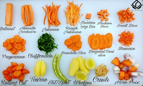 Traditional Vegetable Cuts Shivesh S Kitchen